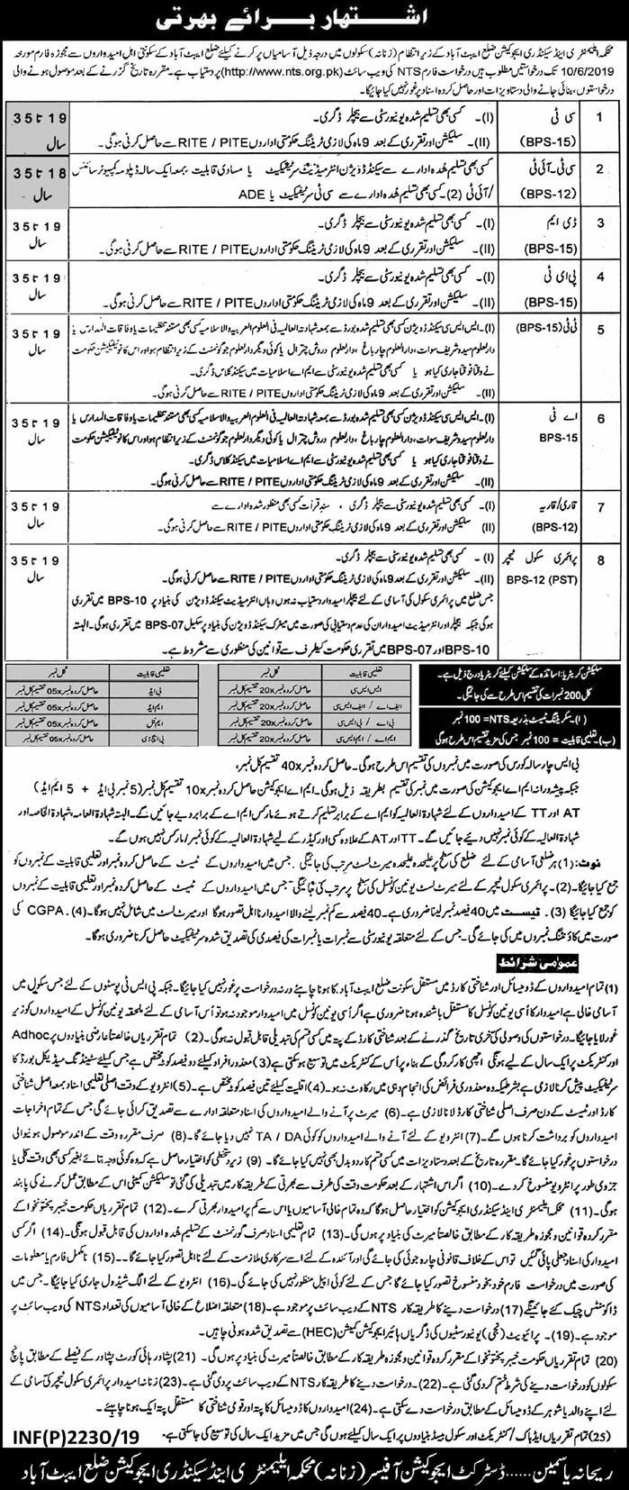 KPK Elementary and Secondary Education Department Jobs 2019 NTS Application Form Download Online