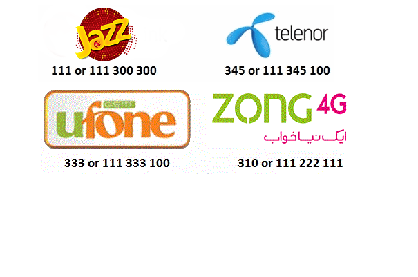 How to Check SIM Owner Name by Mobile Number and CNIC in
