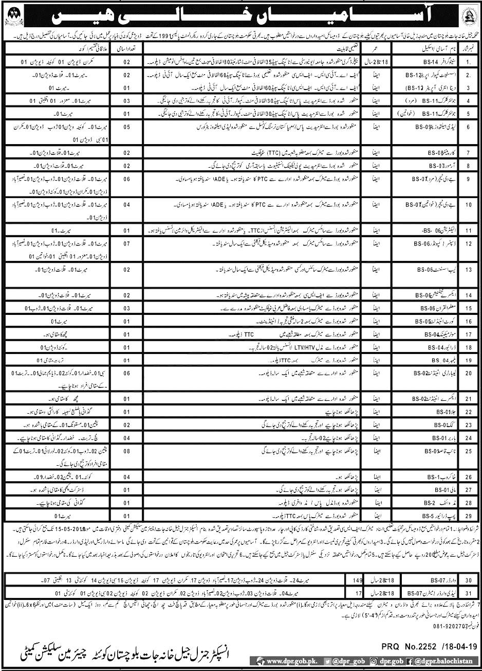 Balochistan Prisons Department Jobs 2019 Application Form Eligibility Criteria