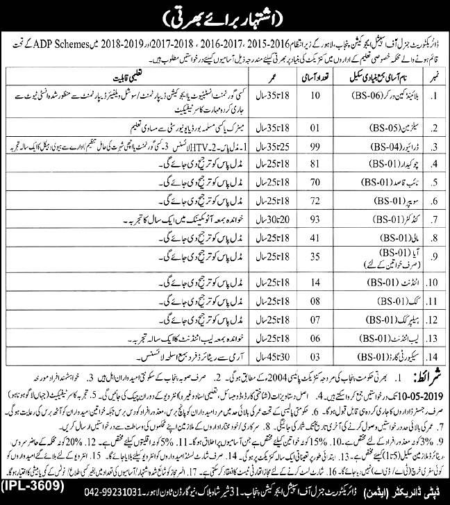 Punjab Special Education Department Jobs 2019 Application Form Eligibility Criteria