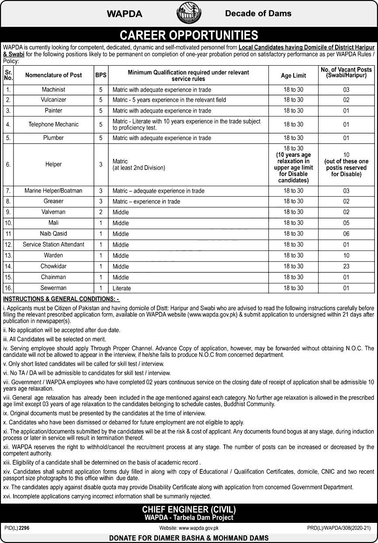 WAPDA Jobs 2021 Application Form Roll No Slips Interview Schedule Merit List
