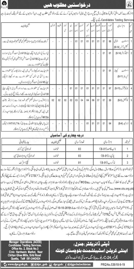 Anti Corruption Balochistan Constable Jobs 2019 CTS Application Form