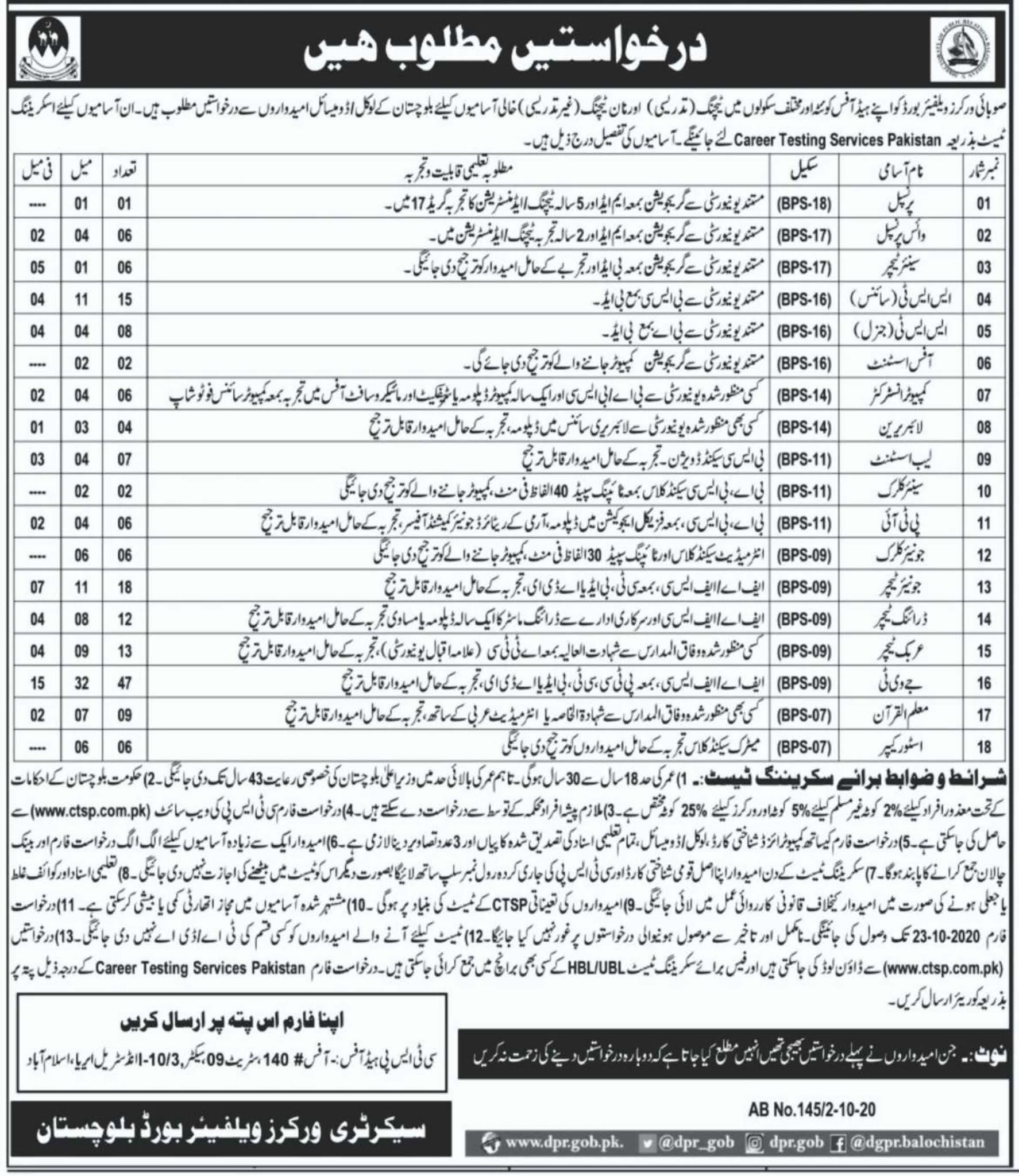 Workers Welfare Board Balochistan CTSP Jobs 2021 Application Form Roll No Slips