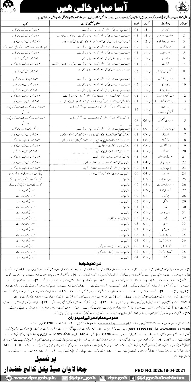 Jhalawan Medical College Khuzdar CTSP Jobs 2021 Online Forms Roll No Slips